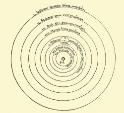 Copernicus and his the heliocentric theory