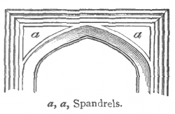 Chambers_1908_Spandrels