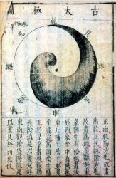 Diagram of the Supreme Ultimate, from the Compendium of Diagrams (detail), 1623. Zhang Huang (1527-1608) Woodblock