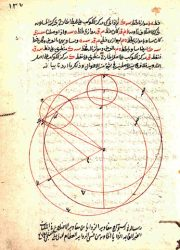 Astronomical diagram used by 15th century Muslim astronomer.